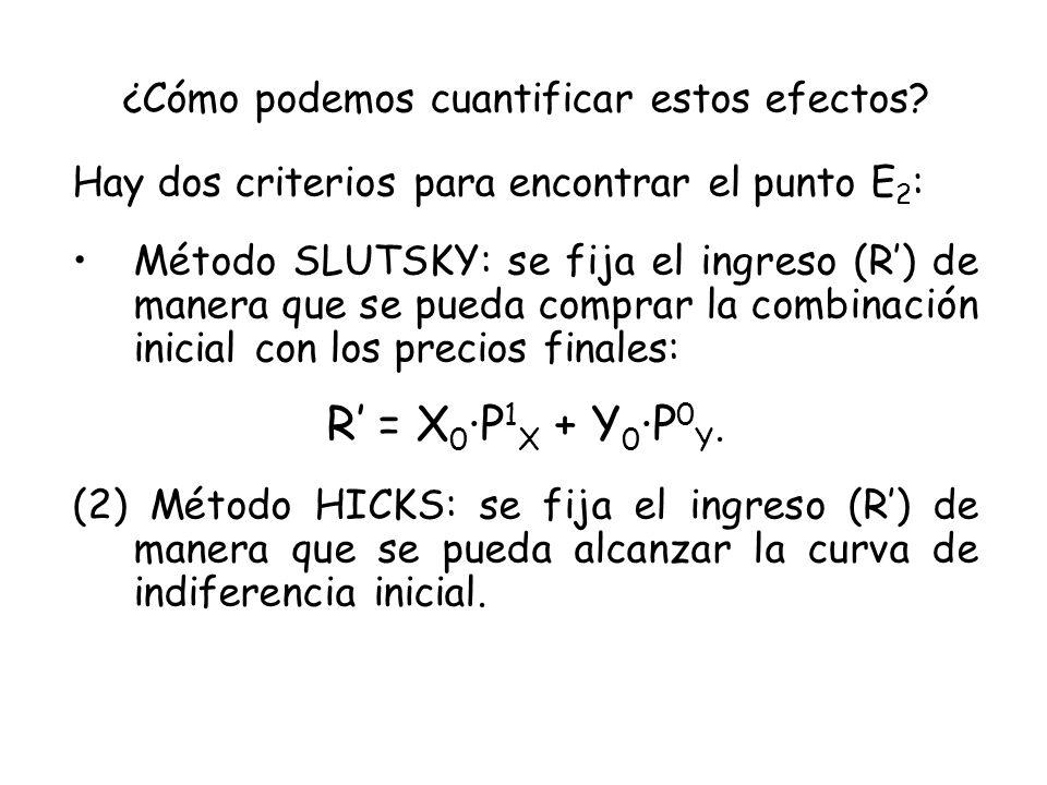 Método Slutsky X e Y son bienes normales