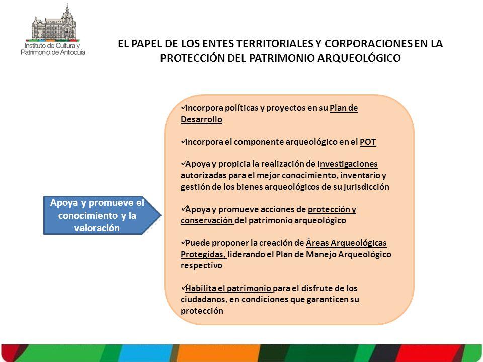 Incorpora políticas y proyectos en su Plan de Desarrollo Incorpora el componente arqueológico en el POT Apoya y propicia la realización de investigaci