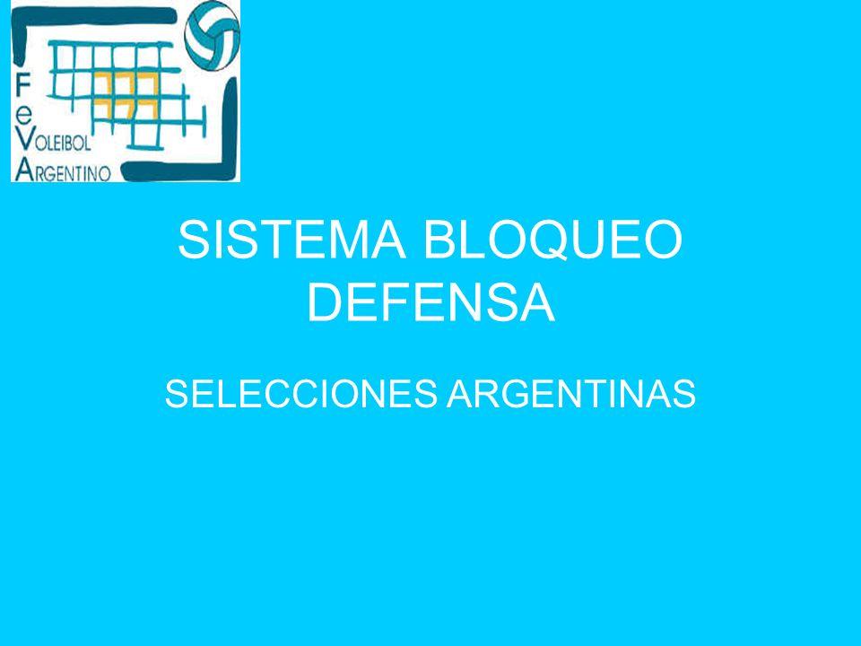 SISTEMA BLOQUEO DEFENSA SELECCIONES ARGENTINAS
