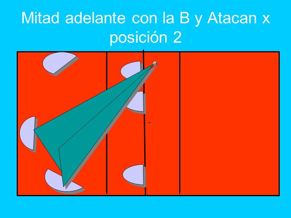 Mitad adelante con la B y Atacan x posición 2