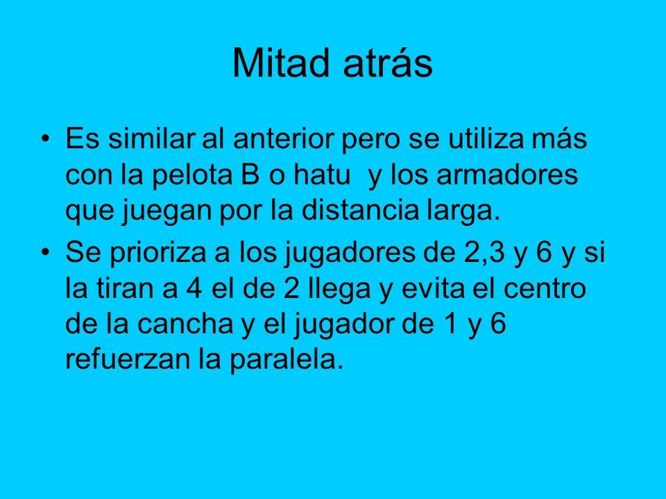 Mitad atrás Es similar al anterior pero se utiliza más con la pelota B o hatu y los armadores que juegan por la distancia larga. Se prioriza a los jug