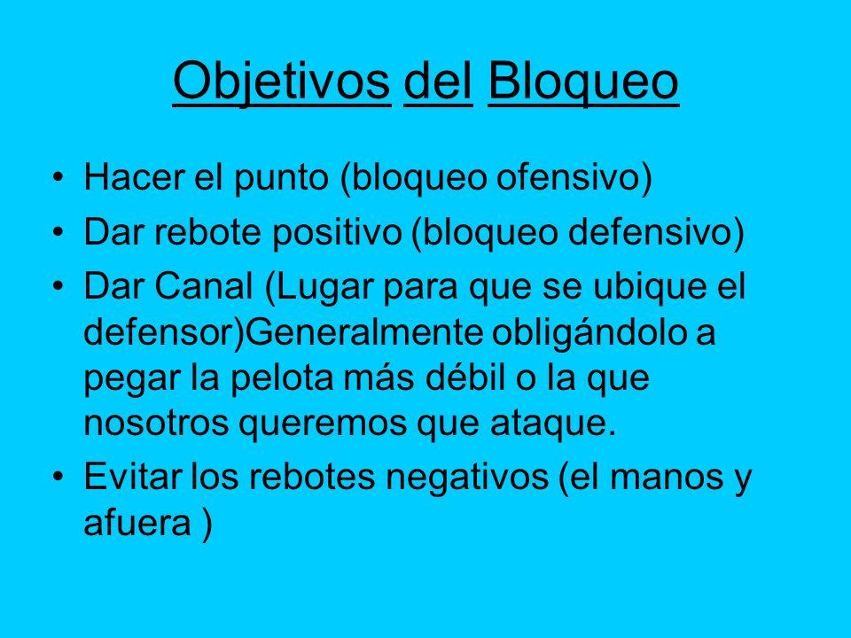 Objetivos del Bloqueo Hacer el punto (bloqueo ofensivo) Dar rebote positivo (bloqueo defensivo) Dar Canal (Lugar para que se ubique el defensor)Genera