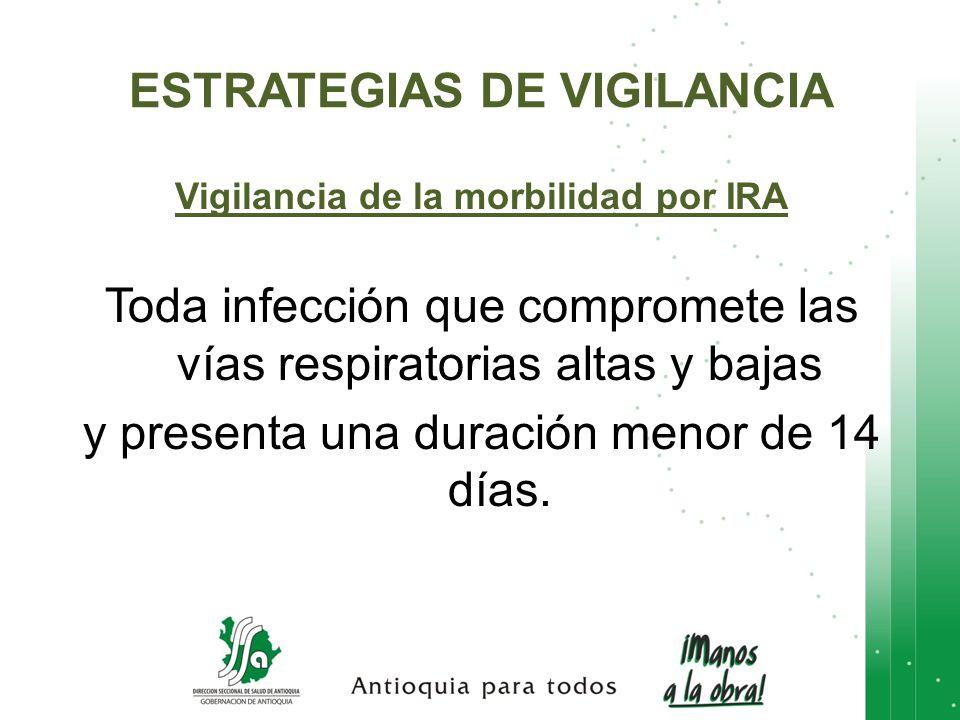 ESTRATEGIAS DE VIGILANCIA Vigilancia de la morbilidad por IRA Toda infección que compromete las vías respiratorias altas y bajas y presenta una duraci