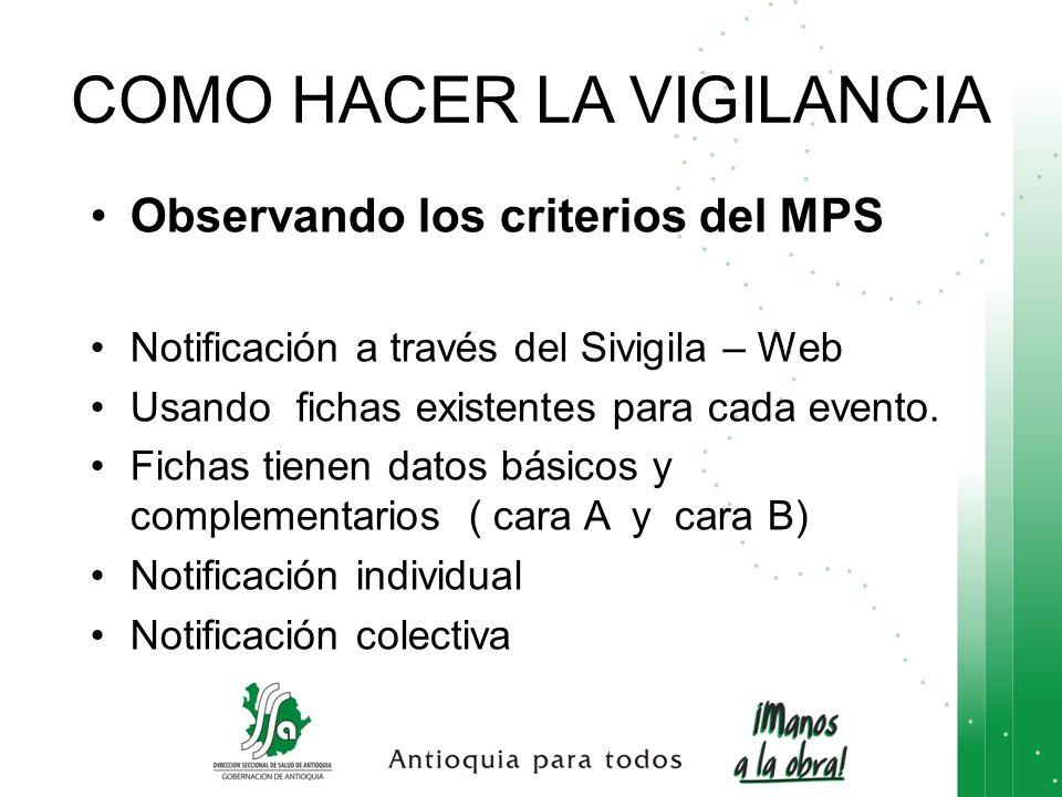 COMO HACER LA VIGILANCIA Observando los criterios del MPS Notificación a través del Sivigila – Web Usando fichas existentes para cada evento. Fichas t