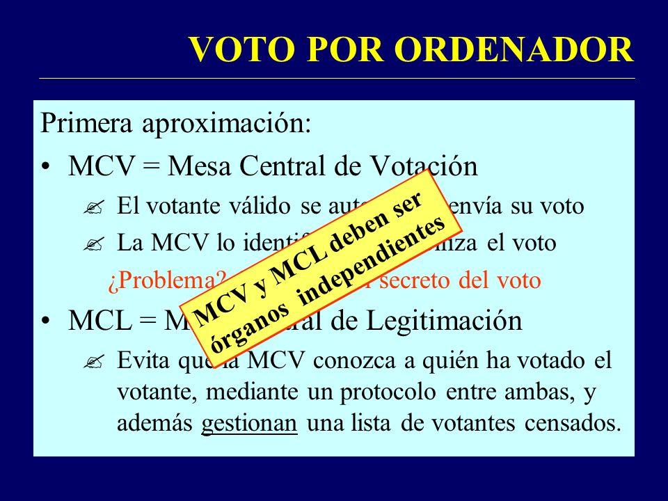 VOTO POR ORDENADOR Primera aproximación: MCV = Mesa Central de Votación El votante válido se autentica y envía su voto La MCV lo identifica y contabiliza el voto ¿Problema.