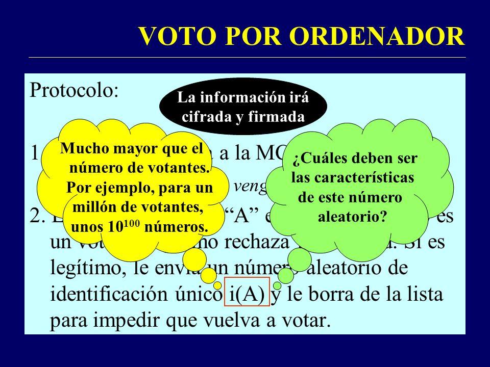 VOTO POR ORDENADOR Protocolo: 1.
