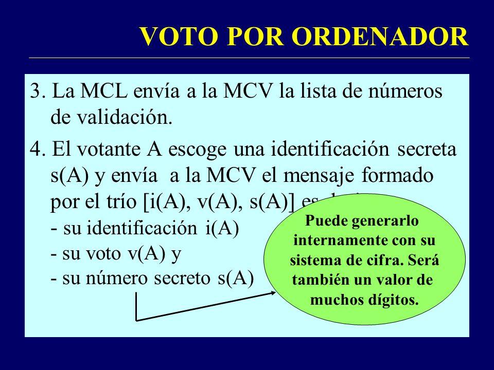 VOTO POR ORDENADOR 3. La MCL envía a la MCV la lista de números de validación.