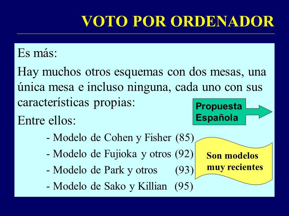 VOTO POR ORDENADOR Es más: Hay muchos otros esquemas con dos mesas, una única mesa e incluso ninguna, cada uno con sus características propias: Entre ellos: - Modelo de Cohen y Fisher (85) - Modelo de Fujioka y otros (92) - Modelo de Park y otros (93) - Modelo de Sako y Killian (95) Son modelos muy recientes Propuesta Española