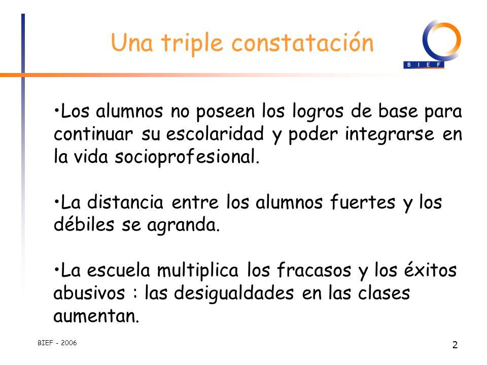 1 Introducción Seminario sobre las prácticas curriculares en América Central Guatemala, Abril 2006 Xavier ROEGIERS y Alexia PEYSER