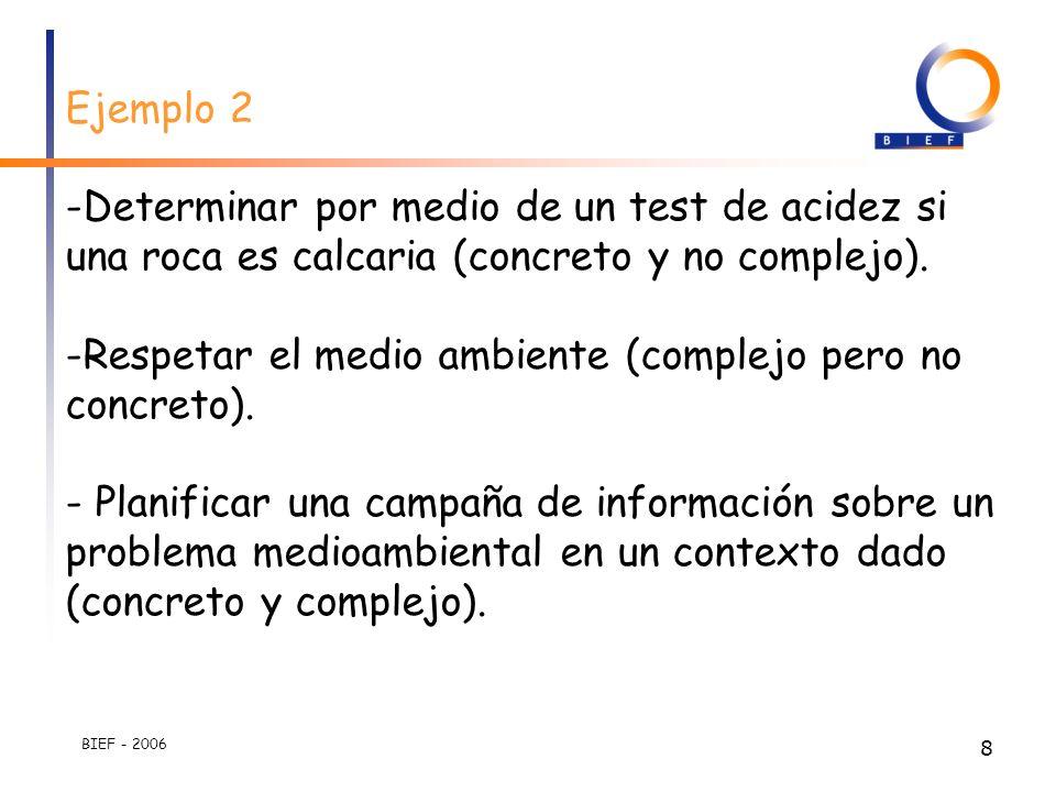 BIEF - 2006 7 Ejemplo 1 - Calcular la cantidad de glúcidos en un menú (concreto y no complejo). - Alimentarse de manera equilibrada (complejo pero no
