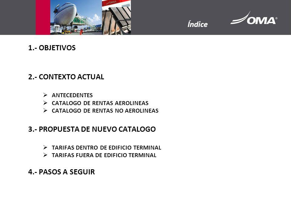 ÍNDICE 1.- OBJETIVOS 2.- CONTEXTO ACTUAL ANTECEDENTES CATALOGO DE RENTAS AEROLINEAS CATALOGO DE RENTAS NO AEROLINEAS 3.- PROPUESTA DE NUEVO CATALOGO TARIFAS DENTRO DE EDIFICIO TERMINAL TARIFAS FUERA DE EDIFICIO TERMINAL 4.- PASOS A SEGUIR Índice