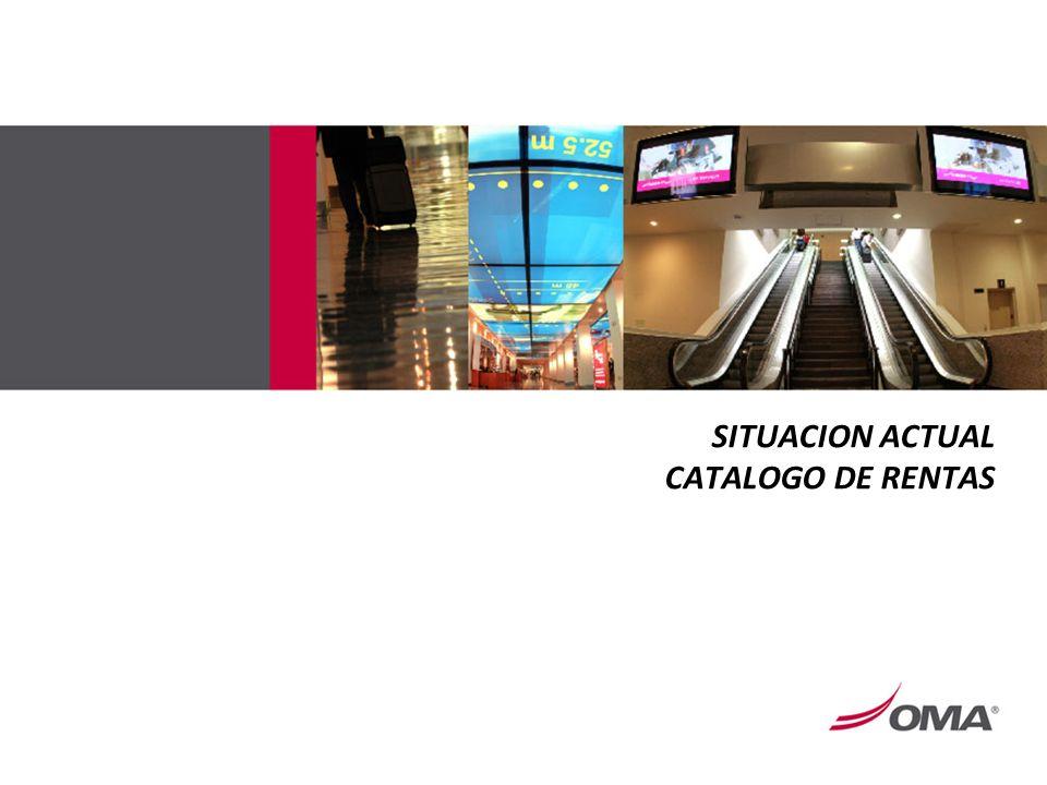 SITUACION ACTUAL CATALOGO DE RENTAS