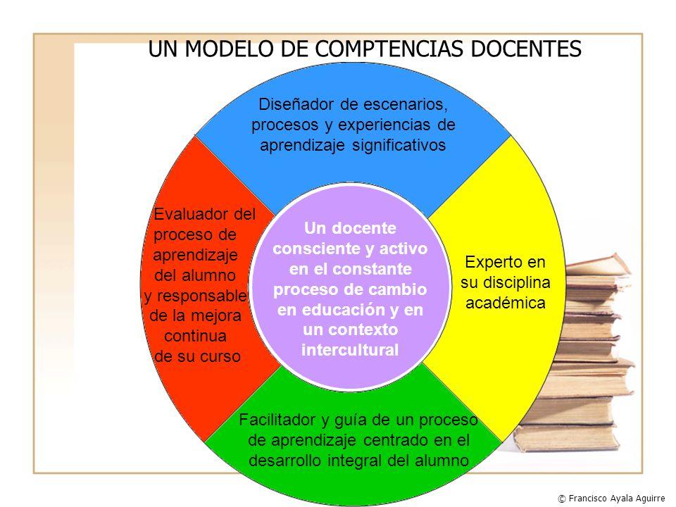 Un docente consciente y activo en el constante proceso de cambio en educación y en un contexto intercultural Diseñador de escenarios, procesos y exper