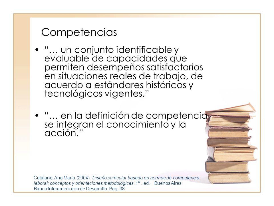 Competencias … un conjunto identificable y evaluable de capacidades que permiten desempeños satisfactorios en situaciones reales de trabajo, de acuerdo a estándares históricos y tecnológicos vigentes.