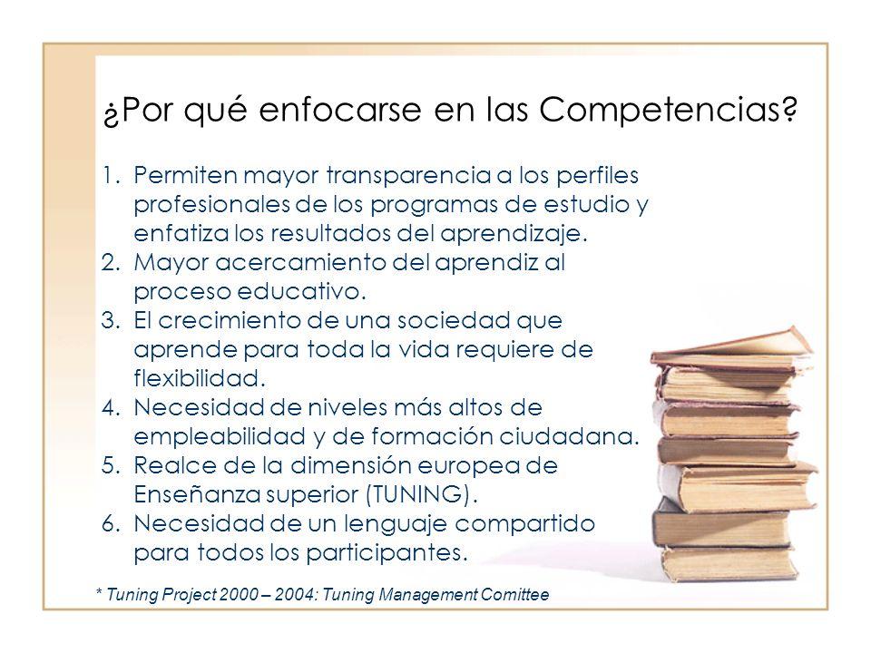 Relaciones entre Competencias y Evidencias –Las evidencias (según la metodología Tuning) deben ser formulados en términos de Competencias.