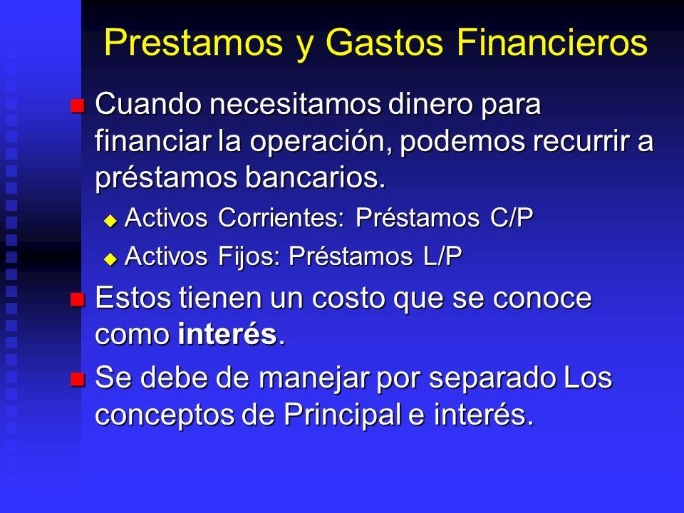 Inversiones Temporales o L/P Exceso de liquidez (dinero en efectivo) lo coloco a corto o largo plazo en depósitos, papeles, etc. Para ganar intereses