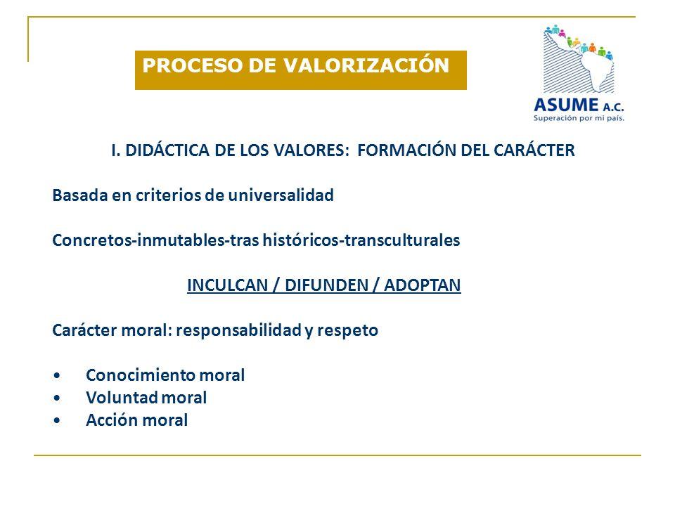 I. DIDÁCTICA DE LOS VALORES: FORMACIÓN DEL CARÁCTER Basada en criterios de universalidad Concretos-inmutables-tras históricos-transculturales INCULCAN