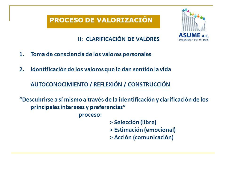 II: CLARIFICACIÓN DE VALORES 1.Toma de consciencia de los valores personales 2.Identificación de los valores que le dan sentido la vida AUTOCONOCIMIEN