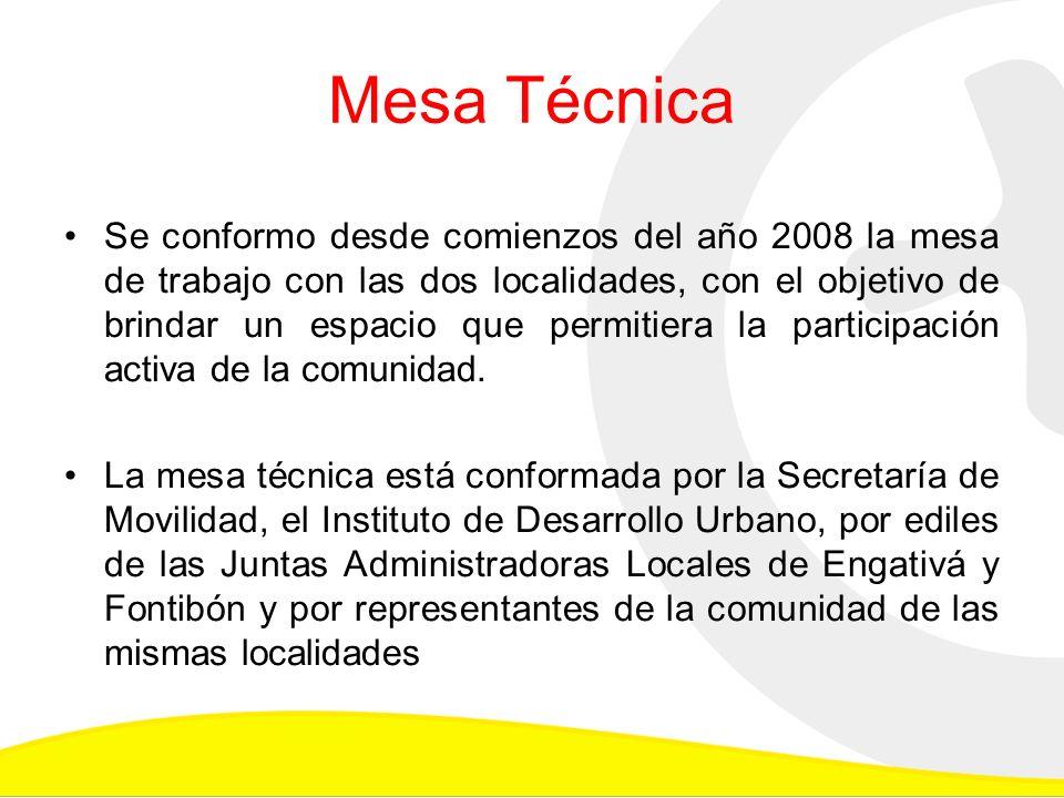 Se conformo desde comienzos del año 2008 la mesa de trabajo con las dos localidades, con el objetivo de brindar un espacio que permitiera la participación activa de la comunidad.