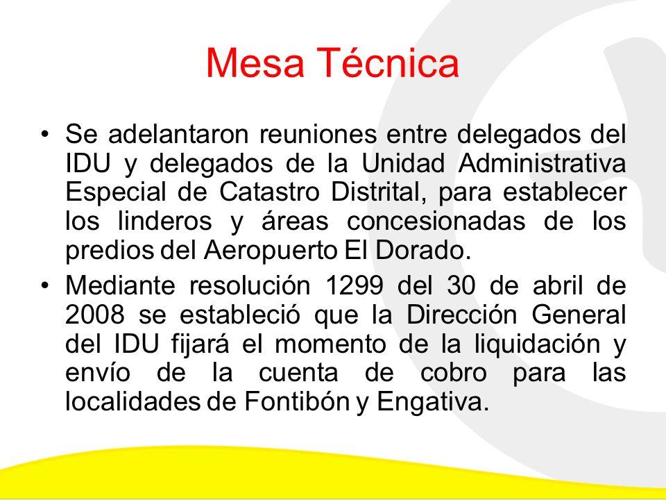 Mesa Técnica Se adelantaron reuniones entre delegados del IDU y delegados de la Unidad Administrativa Especial de Catastro Distrital, para establecer los linderos y áreas concesionadas de los predios del Aeropuerto El Dorado.