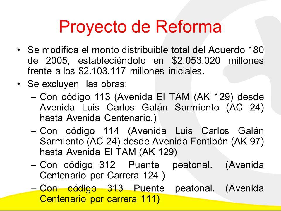 Proyecto de Reforma Se modifica el monto distribuible total del Acuerdo 180 de 2005, estableciéndolo en $2.053.020 millones frente a los $2.103.117 millones iniciales.