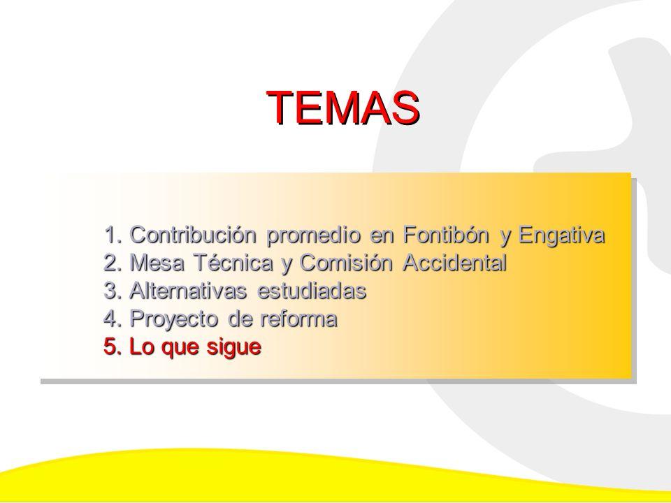 1. Contribución promedio en Fontibón y Engativa 2.