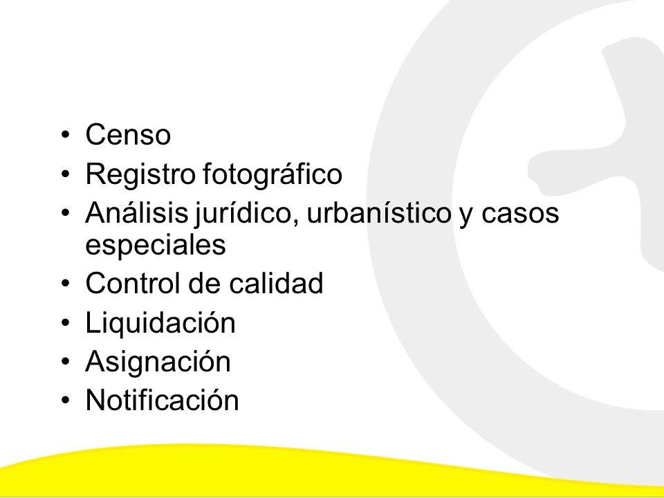 Censo Registro fotográfico Análisis jurídico, urbanístico y casos especiales Control de calidad Liquidación Asignación Notificación