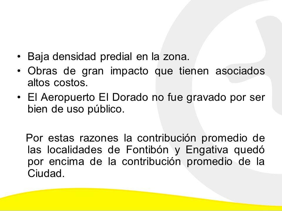 ASIGNACIÓN Y RECAUDO POR LOCALIDAD (ABRIL 30 DE 2009)