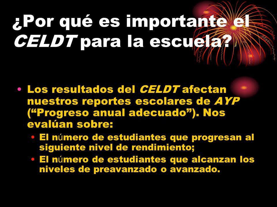 ¿Por qué es importante el CELDT para la escuela.