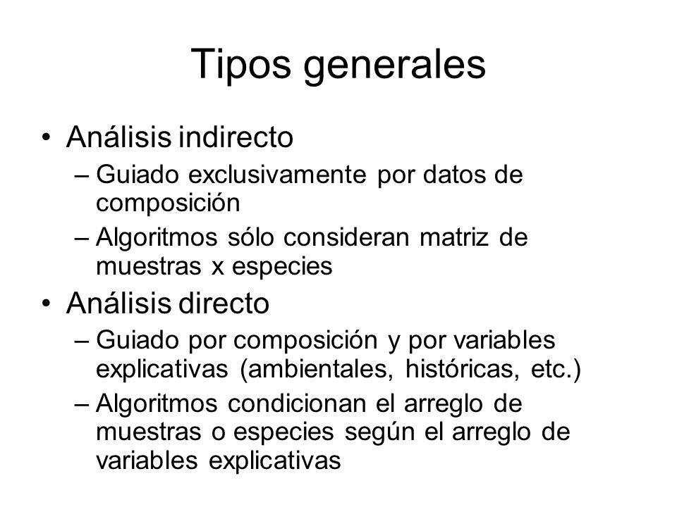 Tipos generales Análisis indirecto –Guiado exclusivamente por datos de composición –Algoritmos sólo consideran matriz de muestras x especies Análisis directo –Guiado por composición y por variables explicativas (ambientales, históricas, etc.) –Algoritmos condicionan el arreglo de muestras o especies según el arreglo de variables explicativas