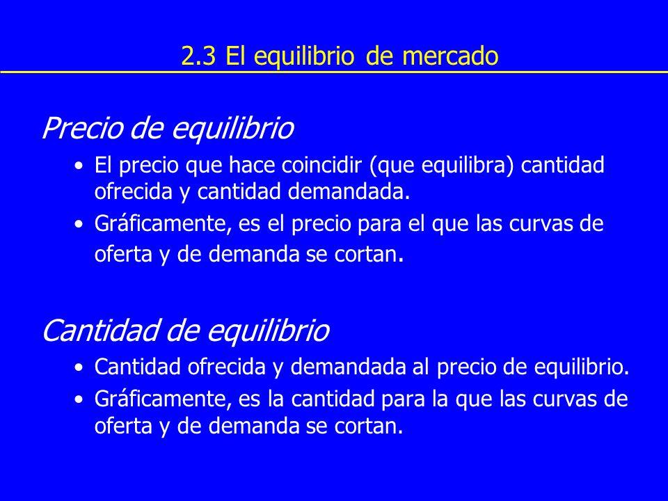 2.3 El equilibrio de mercado Precio de equilibrio El precio que hace coincidir (que equilibra) cantidad ofrecida y cantidad demandada. Gráficamente, e