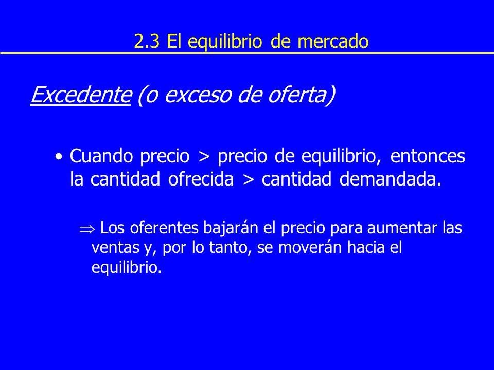 2.3 El equilibrio de mercado Excedente (o exceso de oferta) Cuando precio > precio de equilibrio, entonces la cantidad ofrecida > cantidad demandada.
