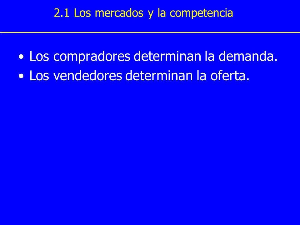 TIPOS DE MERCADOS Mercado competitivo: Un mercado competitivo es aquel en que hay muchos compradores y vendedores, de tal forma que ninguno de ellos, independientemente, tiene capacidad para afectar al precio.