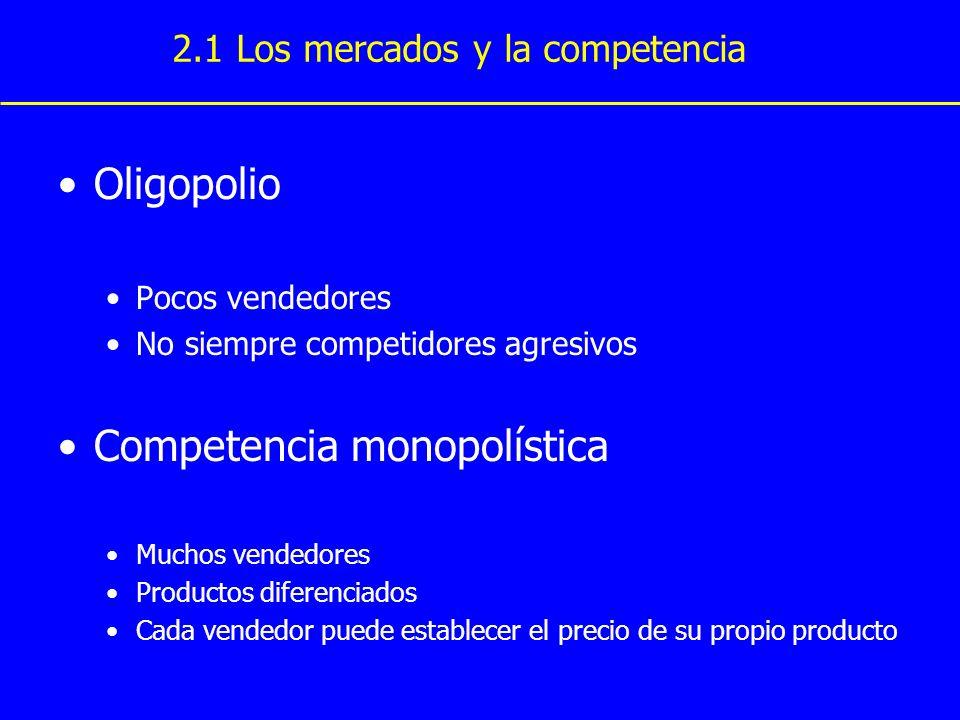 Oligopolio Pocos vendedores No siempre competidores agresivos Competencia monopolística Muchos vendedores Productos diferenciados Cada vendedor puede