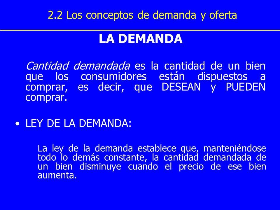 2.2 Los conceptos de demanda y oferta LA DEMANDA Cantidad demandada es la cantidad de un bien que los consumidores están dispuestos a comprar, es decir, que DESEAN y PUEDEN comprar.