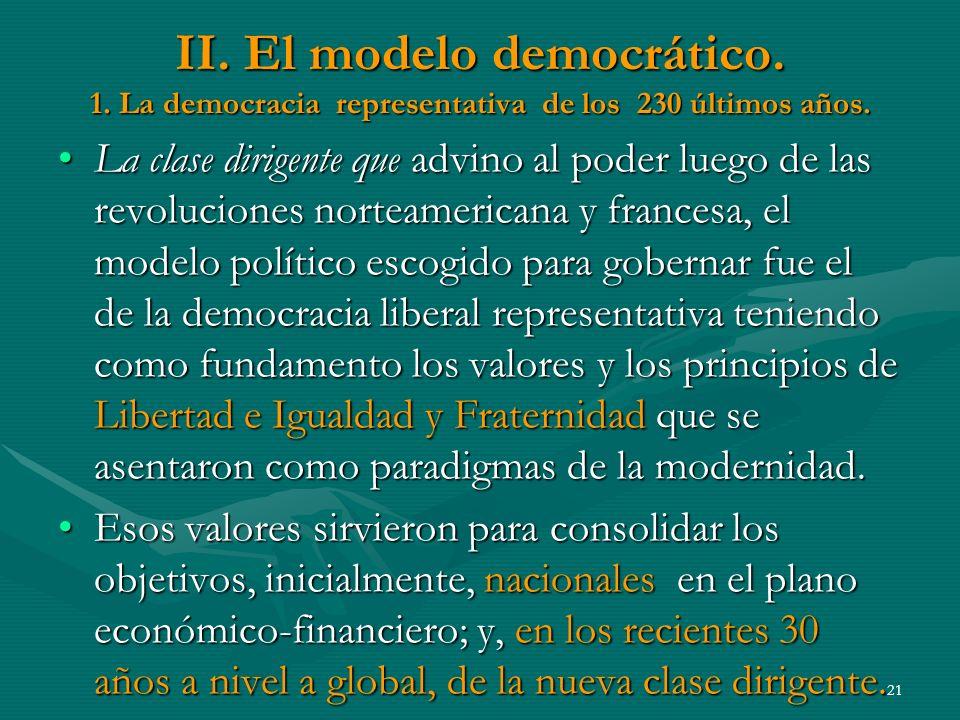 II.El modelo democrático. 1. La democracia representativa de los 230 últimos años.