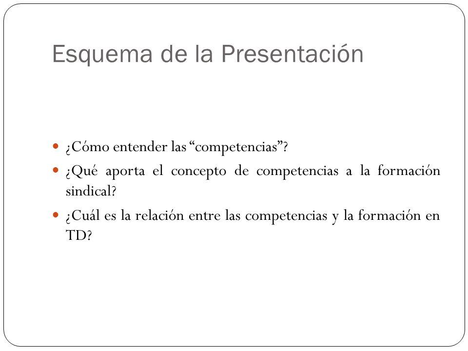 Esquema de la Presentación ¿Cómo entender las competencias.