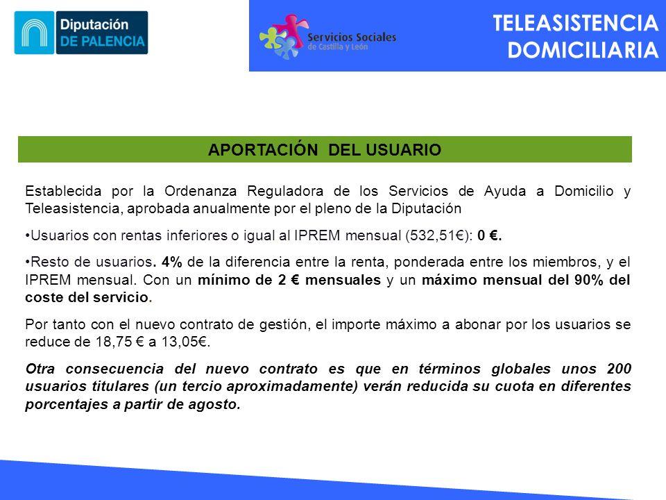 TELEASISTENCIA DOMICILIARIA APORTACIÓN DEL USUARIO Establecida por la Ordenanza Reguladora de los Servicios de Ayuda a Domicilio y Teleasistencia, apr