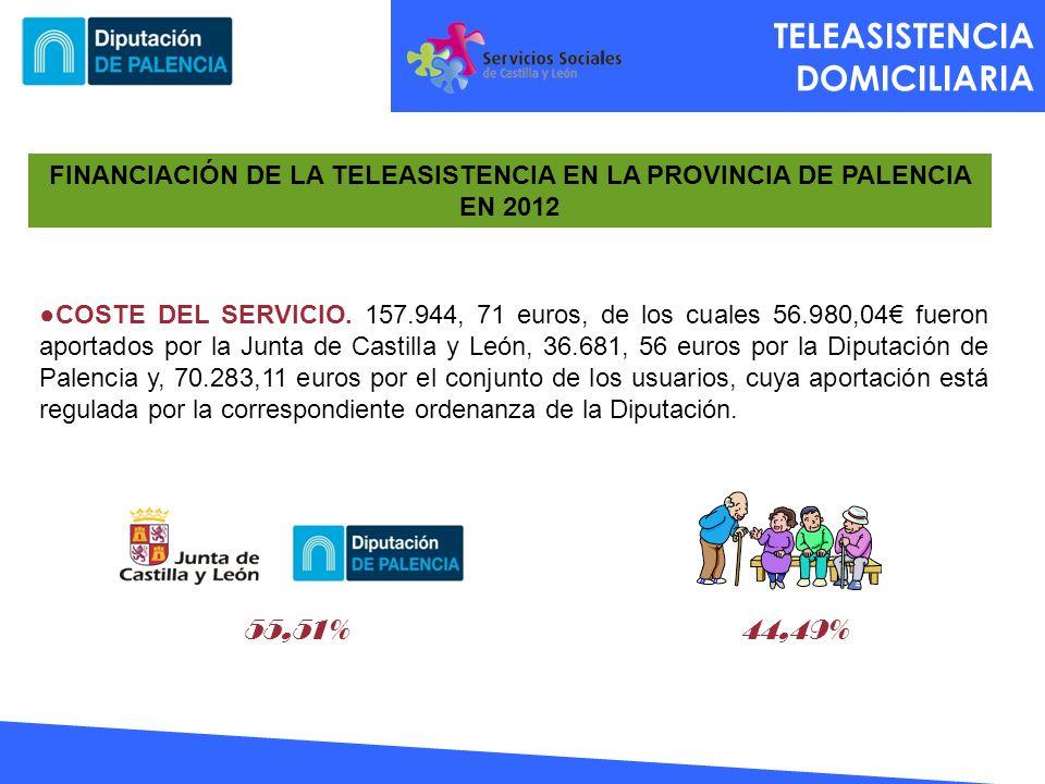 TELEASISTENCIA DOMICILIARIA FINANCIACIÓN DE LA TELEASISTENCIA EN LA PROVINCIA DE PALENCIA EN 2012 COSTE DEL SERVICIO. 157.944, 71 euros, de los cuales