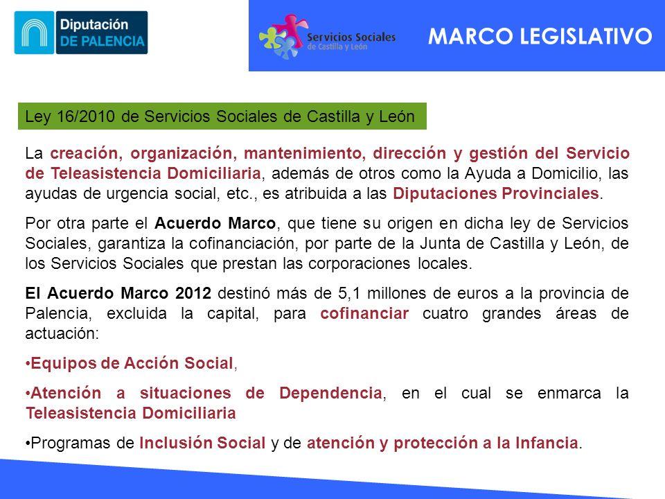 MARCO LEGISLATIVO Ley 16/2010 de Servicios Sociales de Castilla y León La creación, organización, mantenimiento, dirección y gestión del Servicio de T
