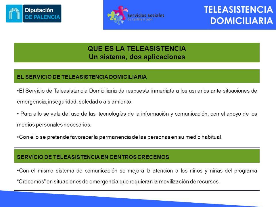 TELEASISTENCIA DOMICILIARIA EL SERVICIO DE TELEASISTENCIA DOMICILIARIA El Servicio de Teleasistencia Domiciliaria da respuesta inmediata a los usuario