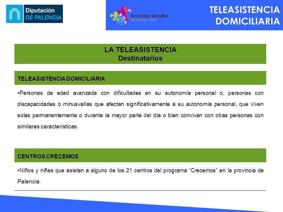 TELEASISTENCIA DOMICILIARIA TELEASISTENCIA DOMICILIARIA Personas de edad avanzada con dificultades en su autonomía personal o, personas con discapacid