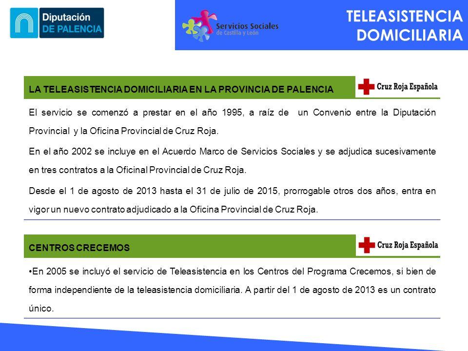 TELEASISTENCIA DOMICILIARIA LA TELEASISTENCIA DOMICILIARIA EN LA PROVINCIA DE PALENCIA El servicio se comenzó a prestar en el año 1995, a raíz de un C