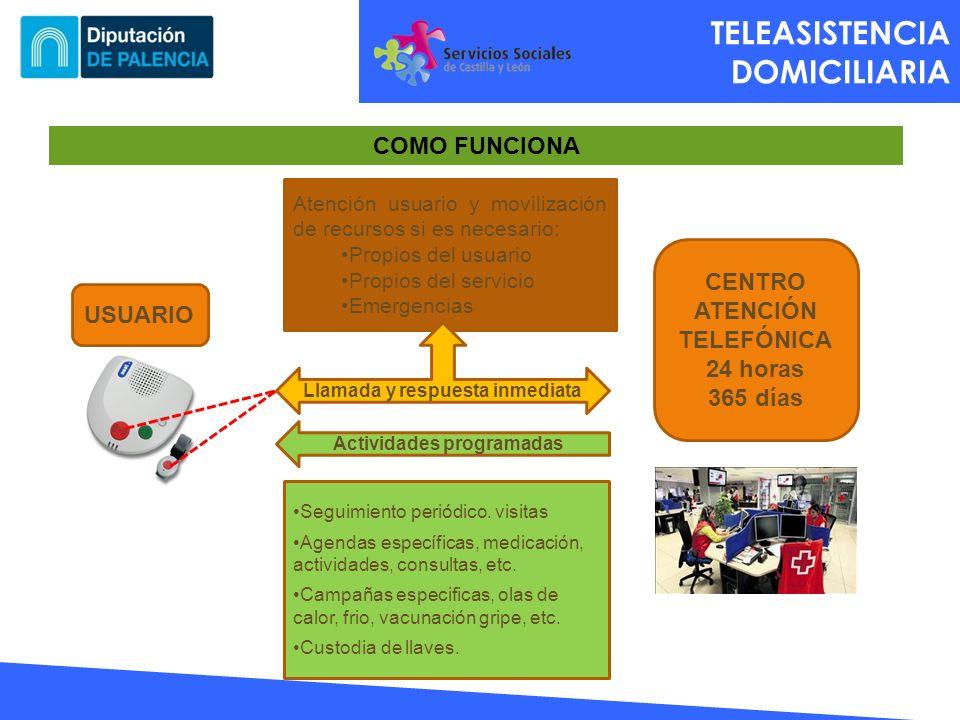TELEASISTENCIA DOMICILIARIA COMO FUNCIONA USUARIO CENTRO ATENCIÓN TELEFÓNICA 24 horas 365 días Atención usuario y movilización de recursos si es neces