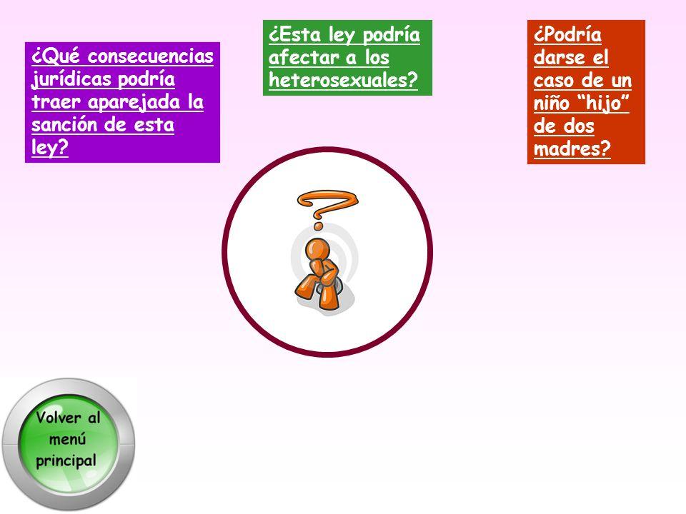HeterosexualidadHomosexualidad En el encuentro sexual hay complementariedad física natural.