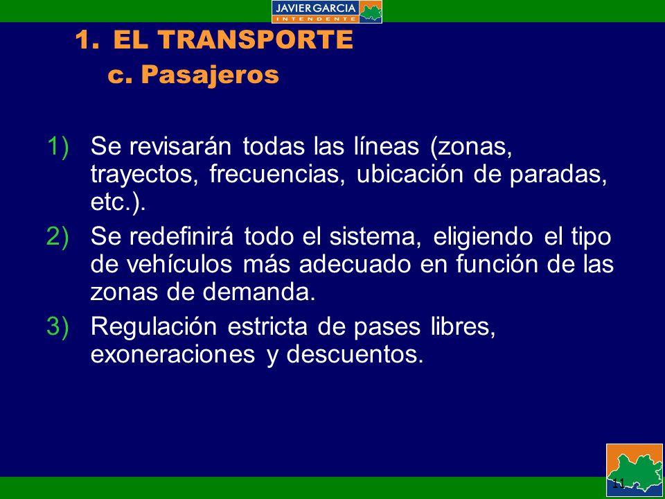 11 1.EL TRANSPORTE c.Pasajeros 1)Se revisarán todas las líneas (zonas, trayectos, frecuencias, ubicación de paradas, etc.).