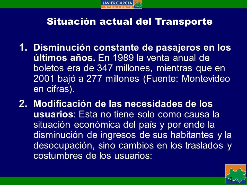 3 Situación actual del Transporte 1. Disminución constante de pasajeros en los últimos años.