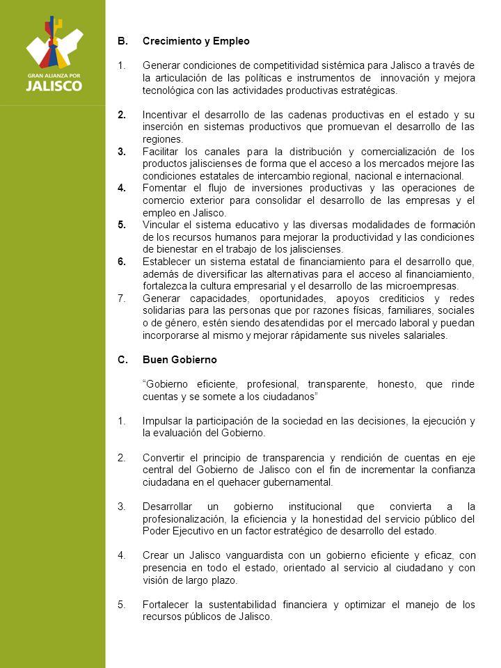 B. Crecimiento y Empleo 1.Generar condiciones de competitividad sistémica para Jalisco a través de la articulación de las políticas e instrumentos de