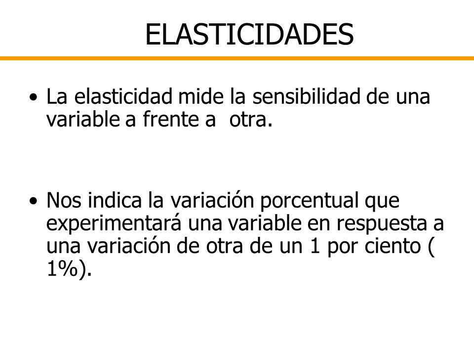 ELASTICIDADES La elasticidad mide la sensibilidad de una variable a frente a otra. Nos indica la variación porcentual que experimentará una variable e