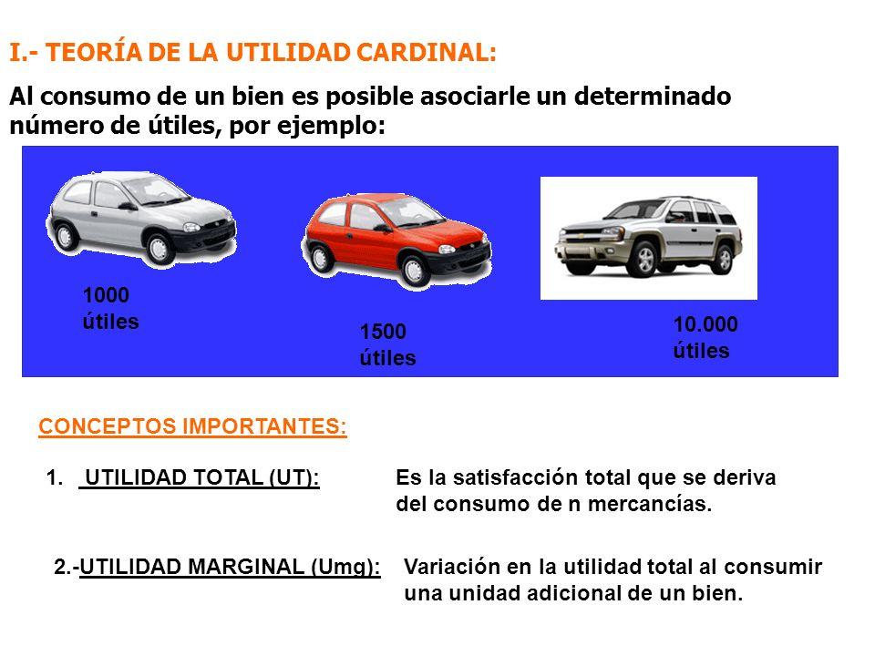I.- TEORÍA DE LA UTILIDAD CARDINAL: Al consumo de un bien es posible asociarle un determinado número de útiles, por ejemplo: 1000 útiles 1500 útiles 1